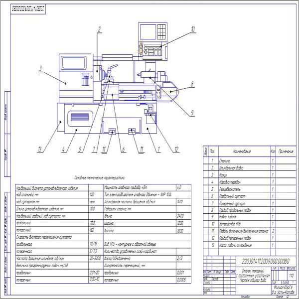 Подробная схема сверлильного станка с ЧПУ